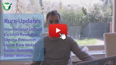Video-Update zu ILC - EXN - SKE - UCU - XRC - ZAD